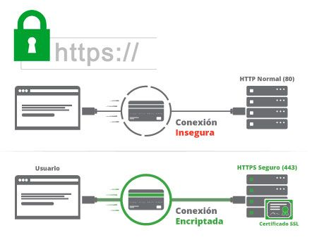 https-certificates-server